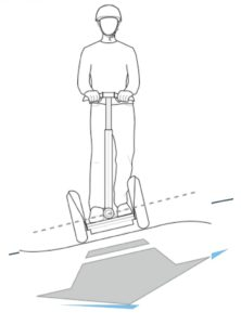 Stabilisation du gyropode